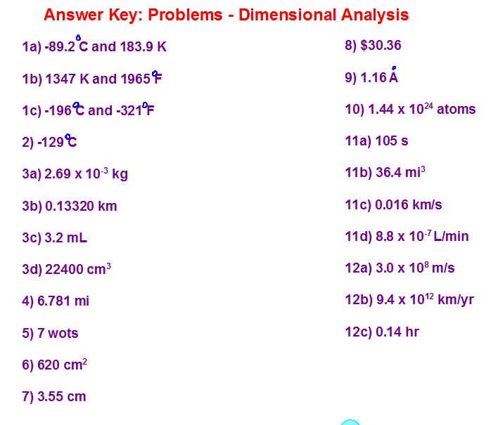 Assignments Kearny Chemistry MsDickens – Dimensional Analysis Problems Worksheet